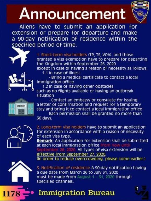Дополнительные разъяснения по визовой амнистии.