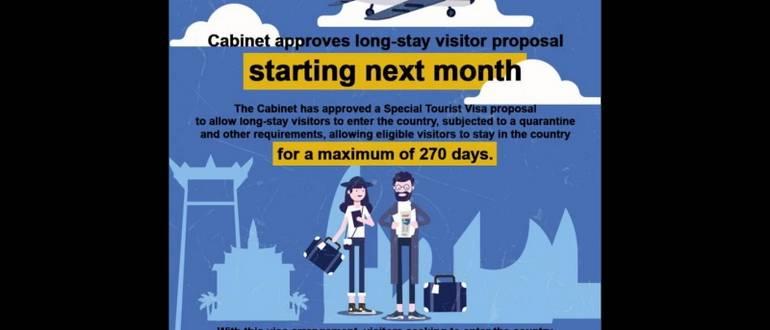 Новый вид туристических виз одобрен.