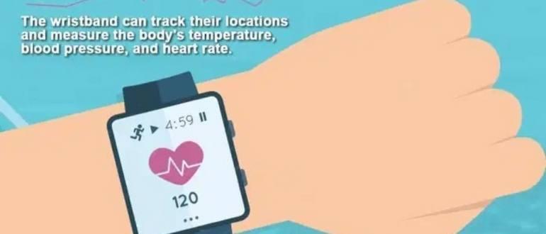 Путешественники в Таиланде будут носить часы для отслеживания Smart Band.